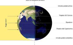 Il 22 settembre è l'Equinozio d'autunno